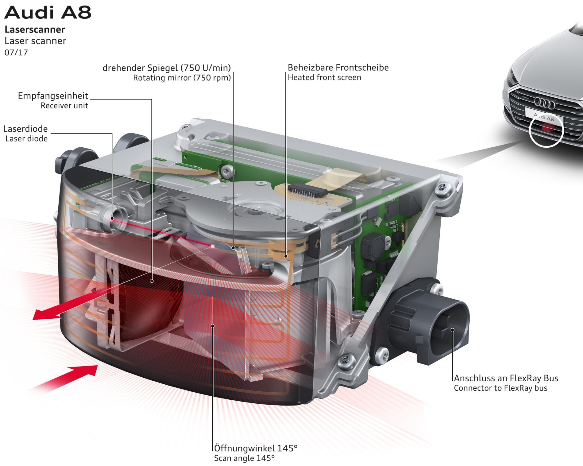 Laserscanner Audi A8