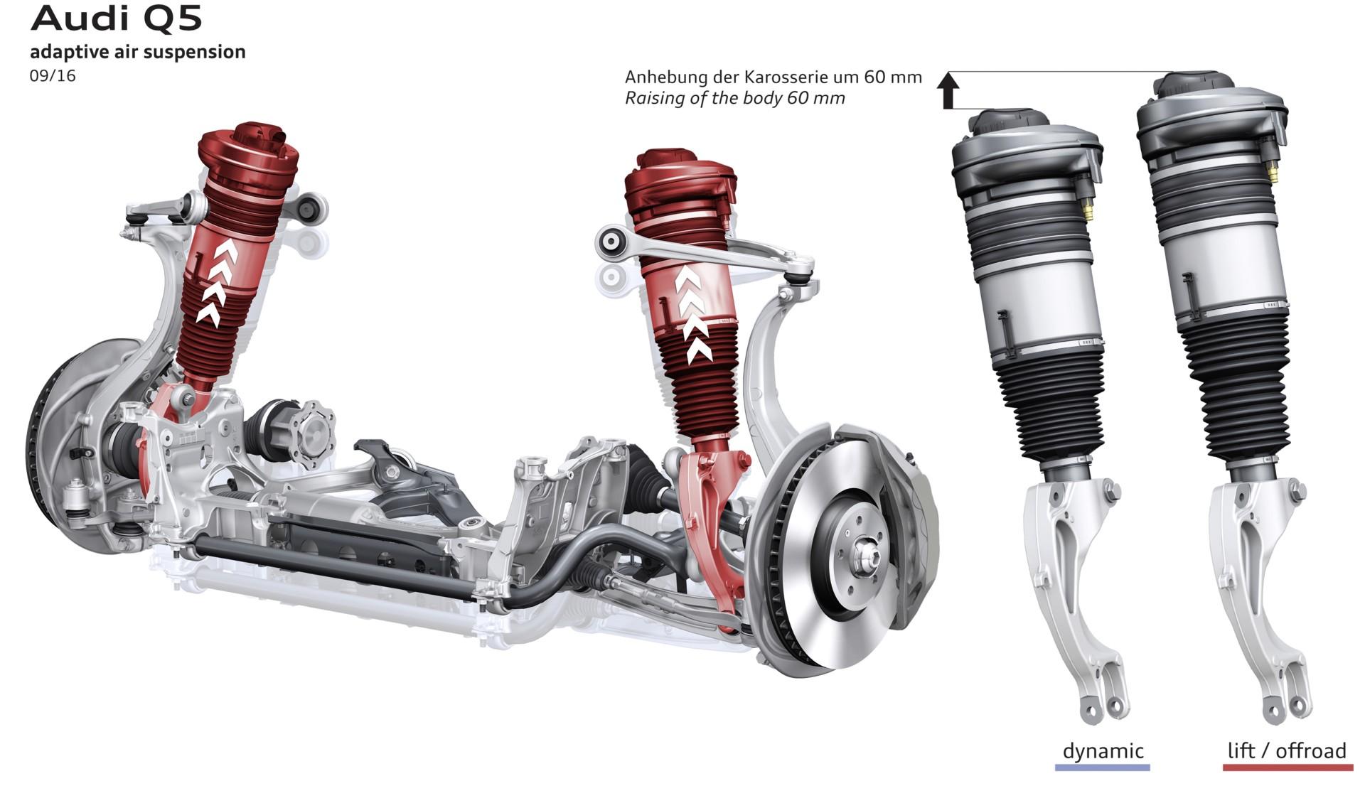 Audi Q5 Luftfederung - Bild: AUDI AG