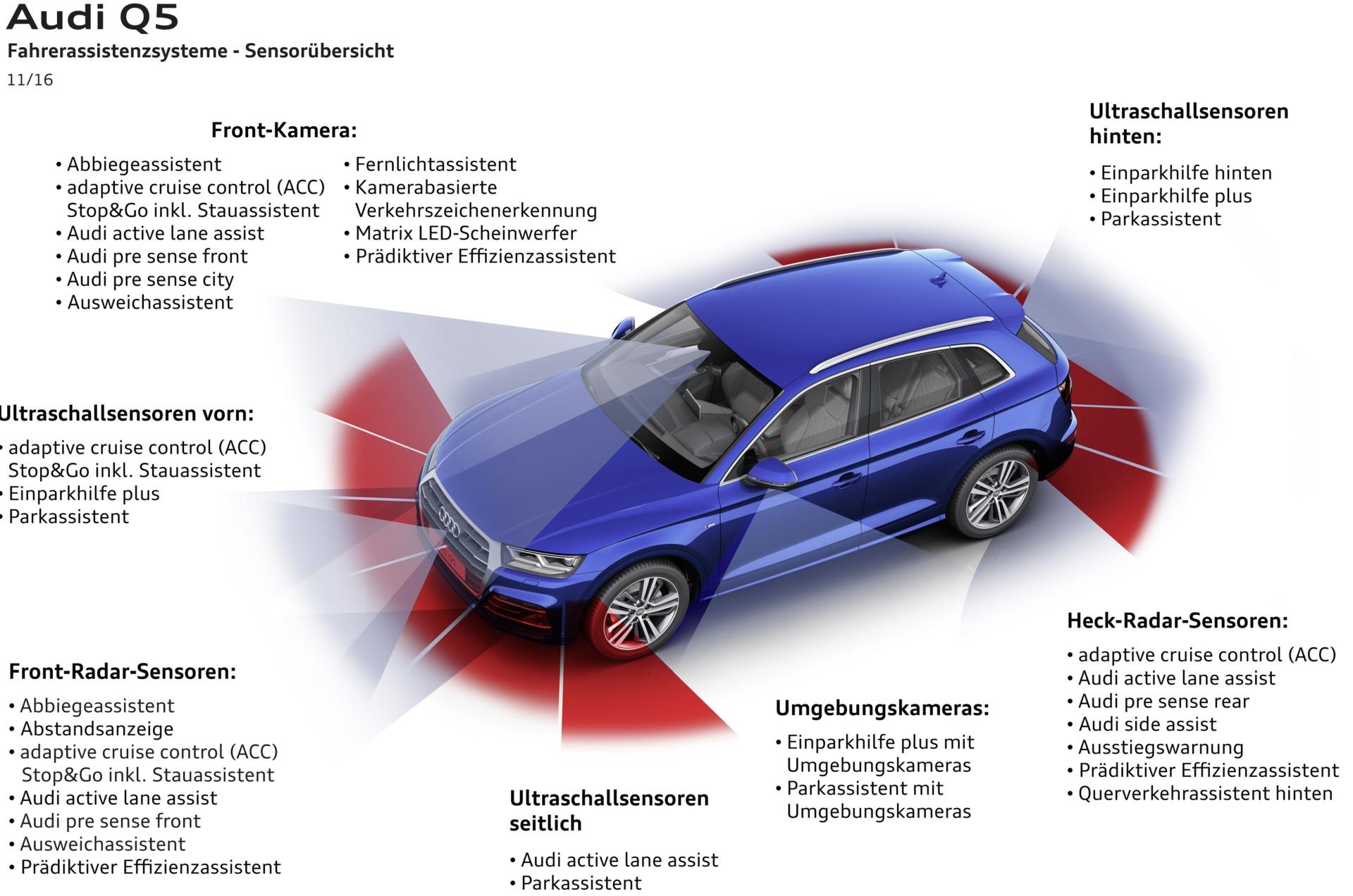 Audi Q5 -Assistenzsysteme - Foto: AUDI AG