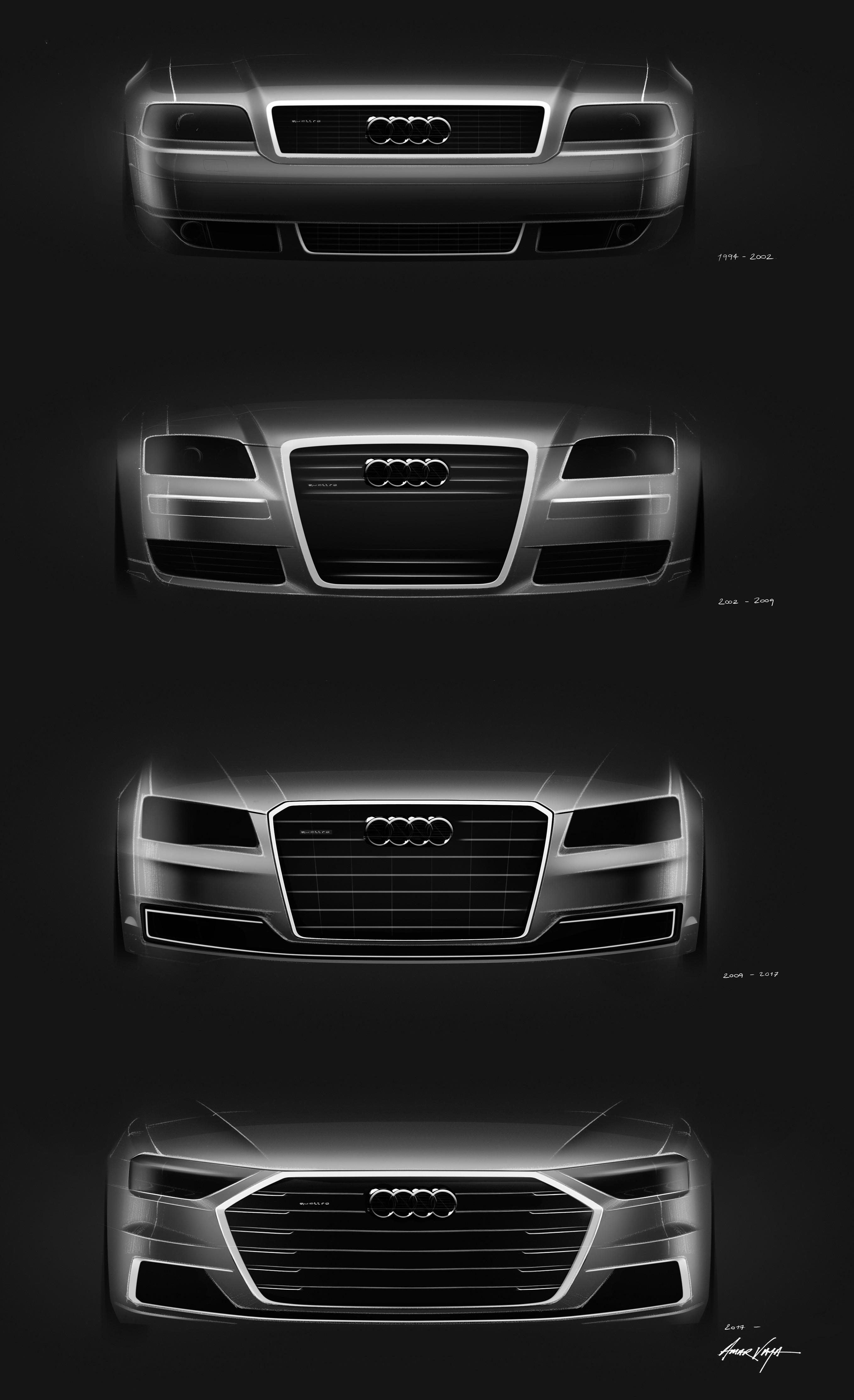 Audi A8 Historie